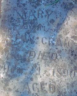 Mary Royall <i>Woodson</i> Craig
