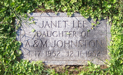 Janet Lee Johnston