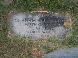 Graham Abernathy