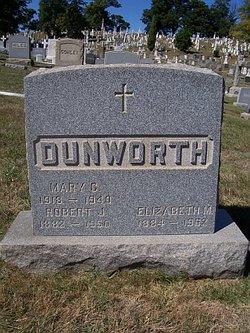 Robert John Dunworth