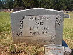 Inella <i>Moore</i> Akis