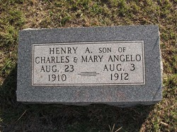 Henry A. Angelo
