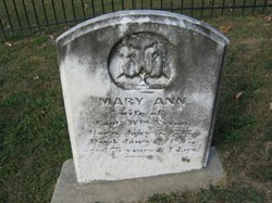 Mary Ann <i>Caudy</i> Nixon