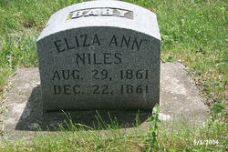 Eliza Ann Niles
