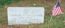 Charles VanBuren Gallagher