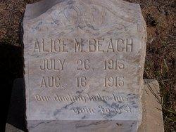 Alice M. Beach