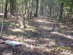 Isaiah Goolsby Plantation Cemetery