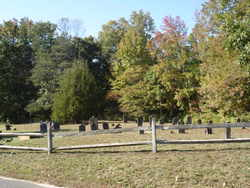 Old Cohansey Graveyard