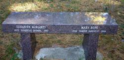Mary Hope <i>Hardie</i> Birkbeck