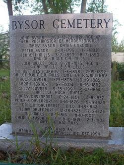 John Bysor