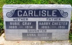 Anna Rubie Carlisle