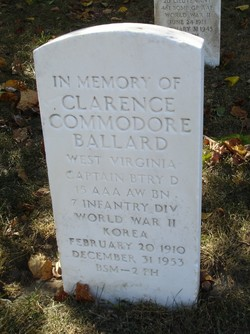 Capt Clarence Commodore Ballard