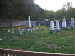 Rock Castle Cemetery