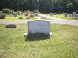 George H Burdge