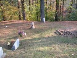 Conley Family Cemetery