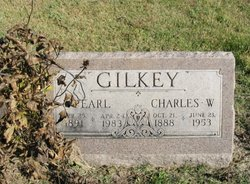 Charles William Gilkey