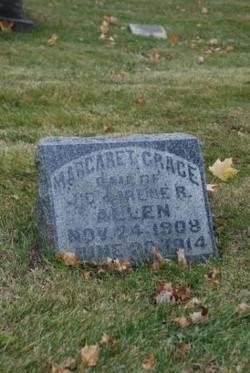 Margaret Grace Allen