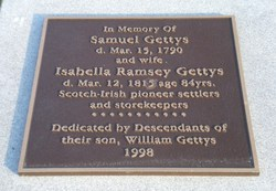Isabella Ramsey Gettys