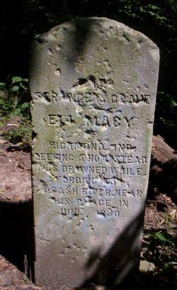 Eli Macy