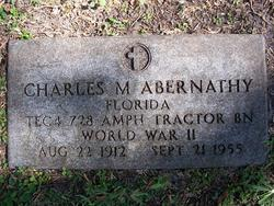 Charles M Abernathy