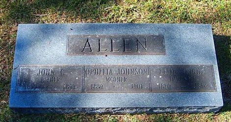 Ettie Wright Allen