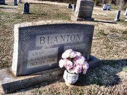 Crawford Blanton