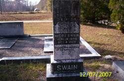Mrs B. Z. Swain