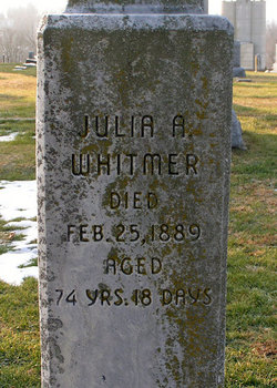 Julia Ann <i>Jolly</i> Whitmer