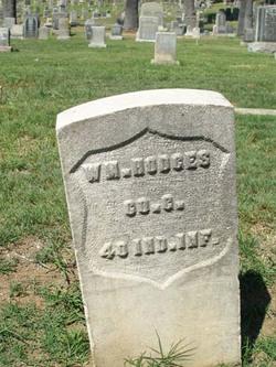 William Hodges