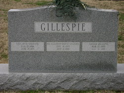 Ida Elizabeth <i>House</i> Gillespie