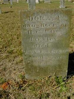 Andora F. Dora Barkley