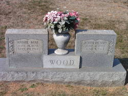 John Henry Wood