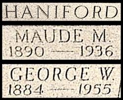 George W. Haniford