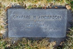 Charles Henry Anderson