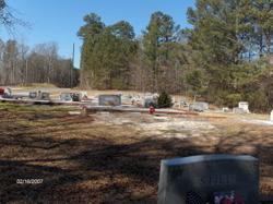 Double Springs Baptist Church Cemetery