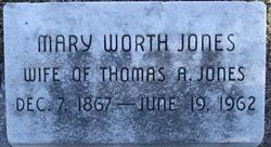 Mary <i>Worth</i> Jones