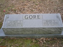 George Thomas Gore