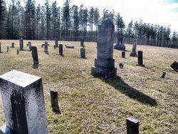 Baton Baptist Cemetery