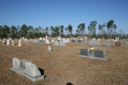 Big Level Cemetery