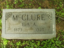Ida A. McClure