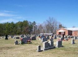 Sandy Level Baptist Cemetery