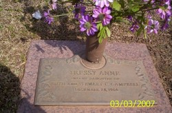 Tressy Anne Campbell