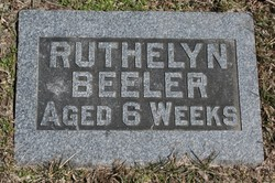 Ruthelyn Beeler