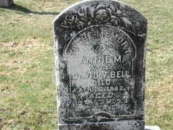 Annie M. Bell