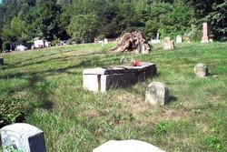 Lucas-Madden  Cemetery