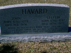 John Havard