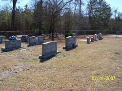 Brady Batchelor Cemetery