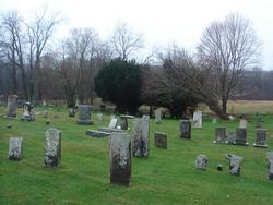 Saint Peter's Episcopal Cemetery