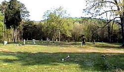 Farson Cemetery