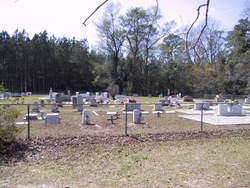 Turkey Branch United Methodist Church Cemetery